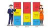 광복절 대체휴일? 제대로 쉬는 알바생 14.1% 뿐… 직장인은?