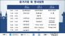 인천시 온라인 기업설명회 [모아저축은행]